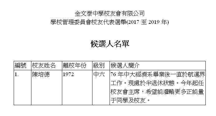 校管會校友會代表2017-2019候選人名單